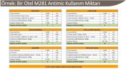 Maratem M281 Antimic 500ml - Thumbnail
