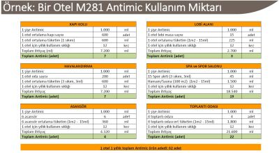 Maratem M281 Antimic 500ml